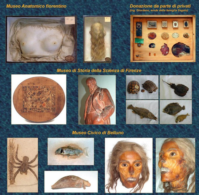 мумификация