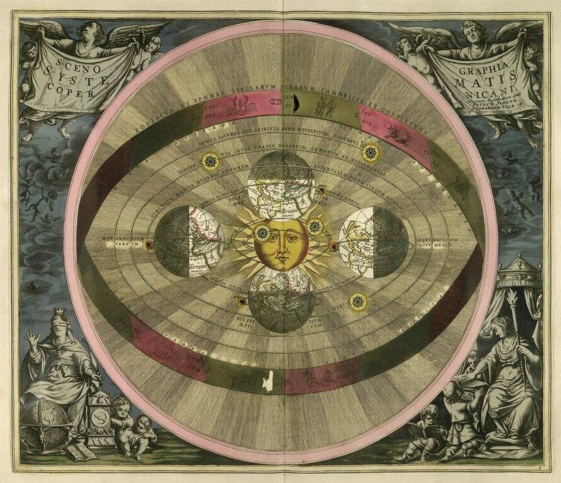 Изображение Солнечной системы из книги Андреаса Целлариуса. 1708 год