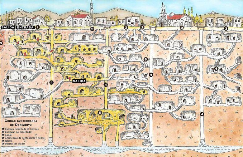 туннели в Турции
