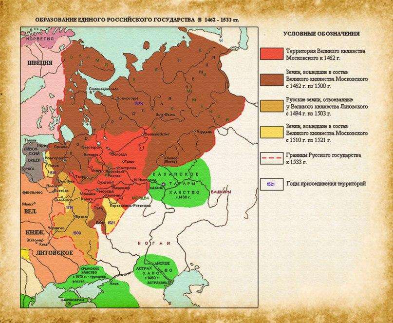 Образование единого Российского государства в 1462-1533 гг.
