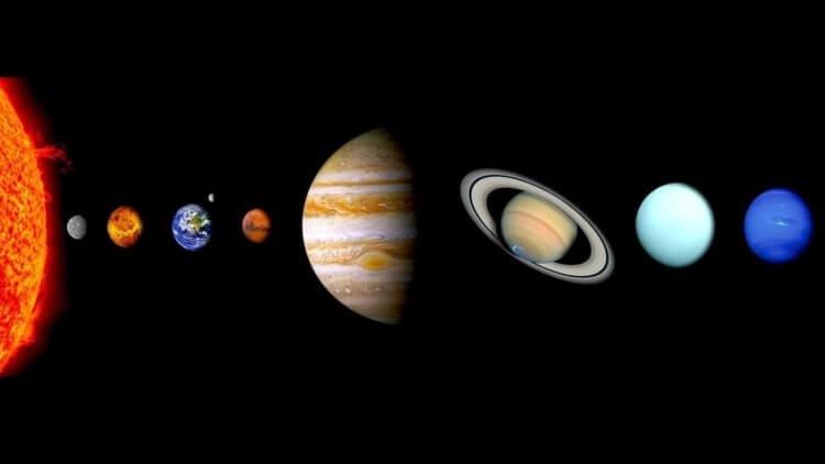 Относительные размеры планет Солнечной системы