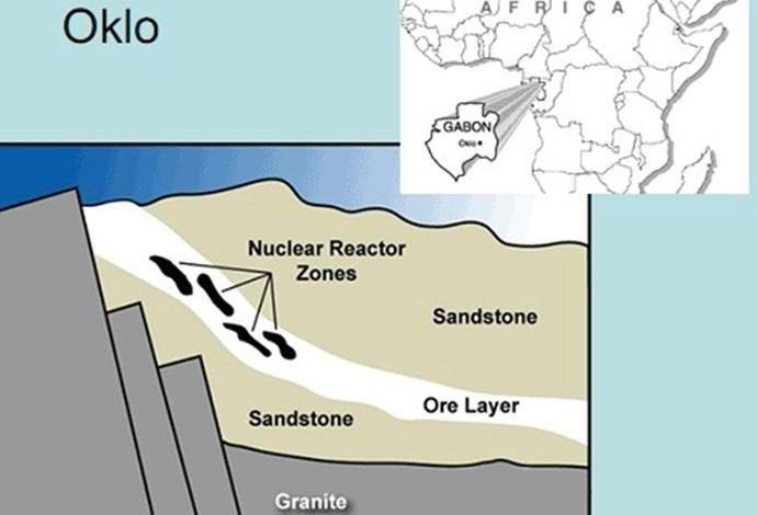 урановый рудник