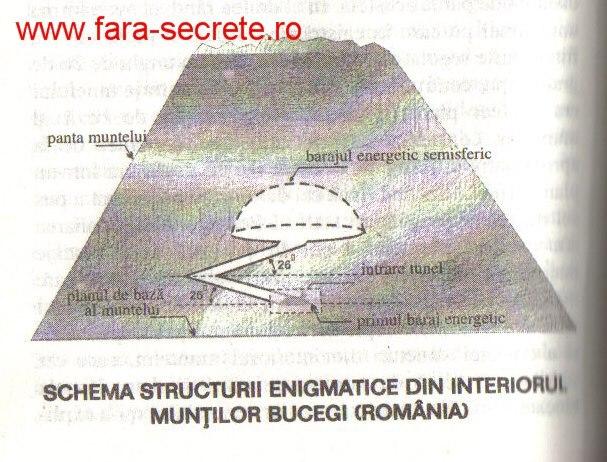 схема секретных туннелей