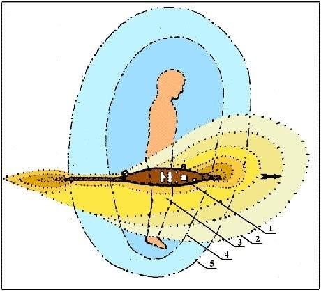 рисунок Гиперборея