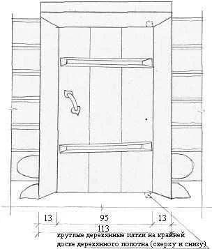 Архитектурные особенности церкви Воскрешения Лазаря в Кижах