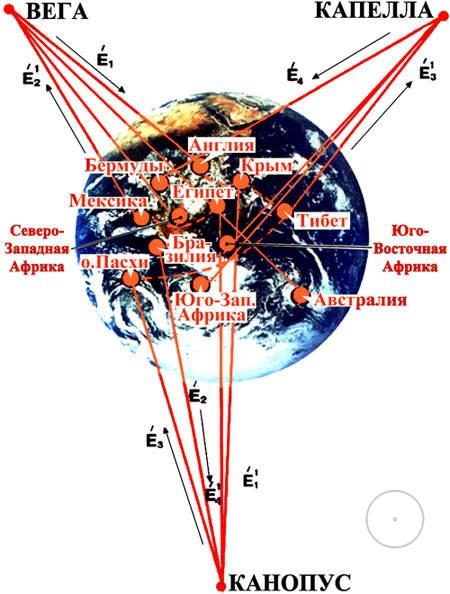 Крымские пирамиды