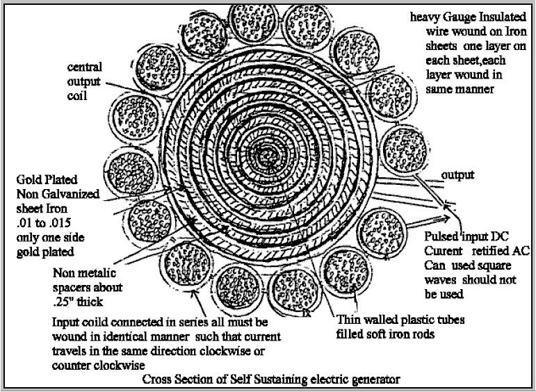 генератор атмосферной энергии А.Хаббарда