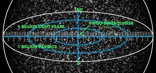 Наблюдаемая вселенная.