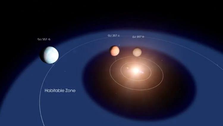Открытие испанских астрономов может изменить наше понимание формирования планет вокруг малых звезд