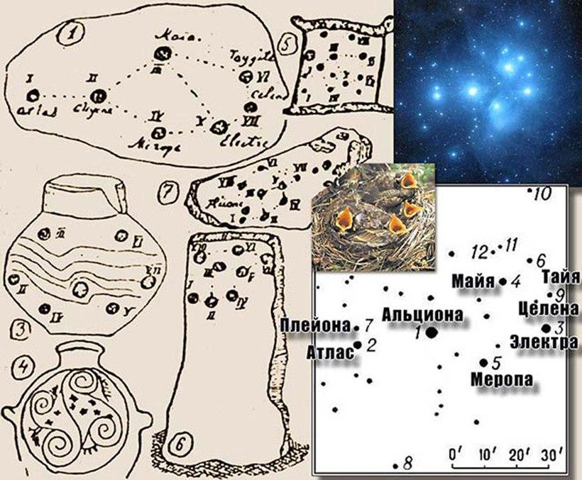 небесные карты