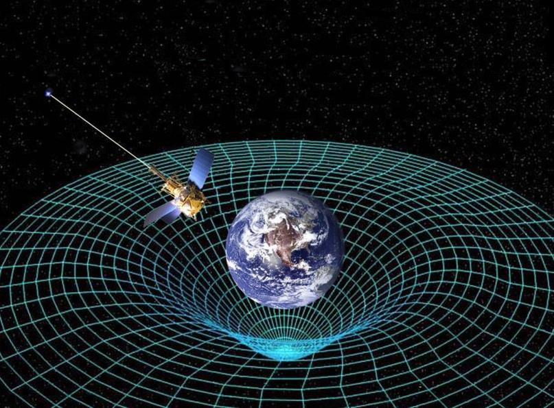 Гравитационное поле Земли и GPS-спутник