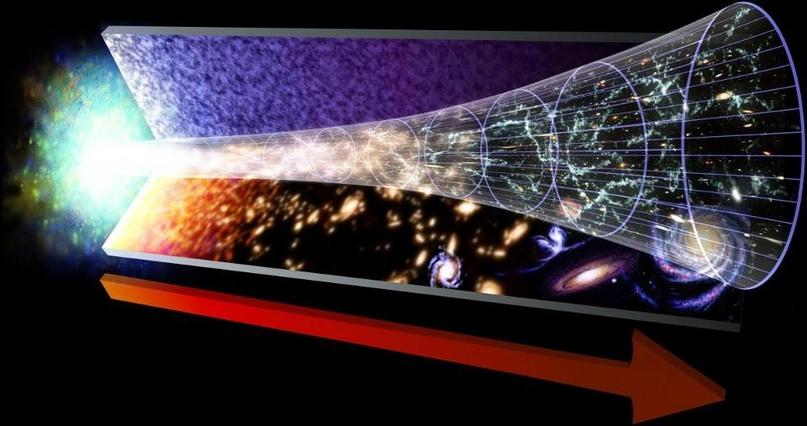 История Вселенной на стреле времени