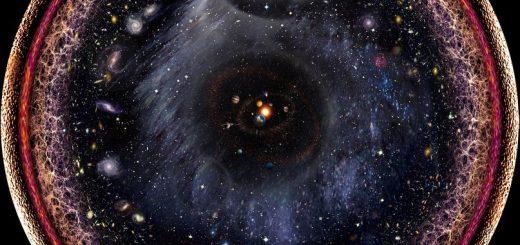 Минимальный размер Вселенной