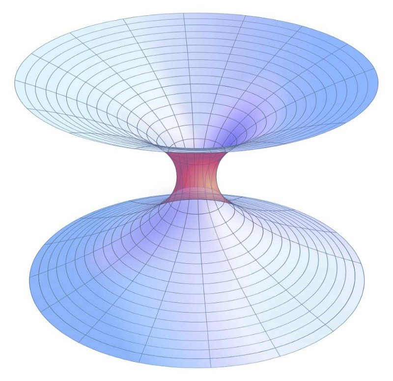 Точный математический график лоренцевой червоточины. Если один конец червоточины построен из положительной массы/энергии, а другой из отрицательной массы/энергии, червоточина станет проходимой