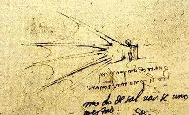 Плавательные перепончатые перчатки Леонардо да Винчи