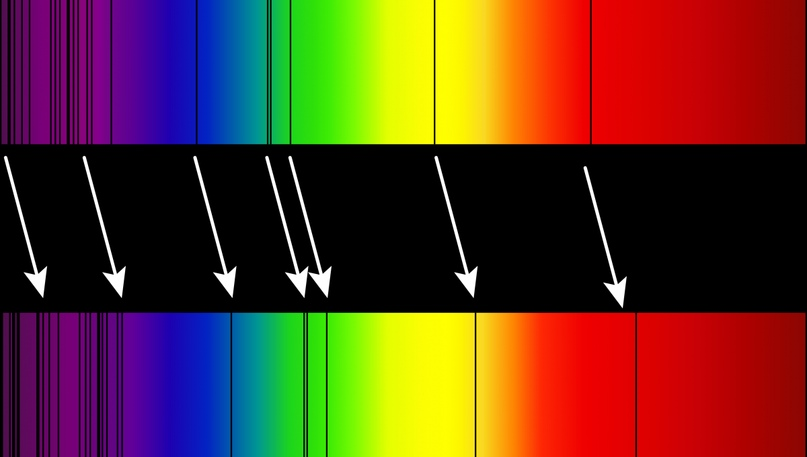 Спектральные линии сместились в красную сторону
