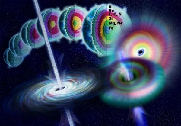 Анатомия сверхмассивной звезды на протяжении всей ее жизни, кульминацией которой стала сверхновая типа II