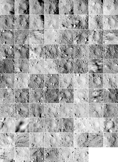 кратеры