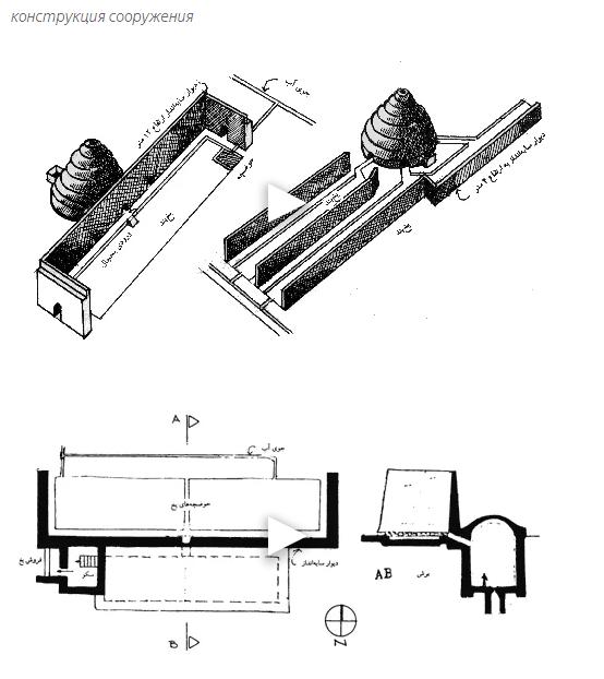 конструкция Ячхала